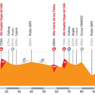 Race 23 – Vuelta a Toledo, trofeo Bahamontes