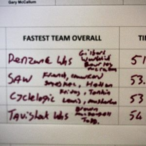 Penzance Wheelers TTT Results Sheet